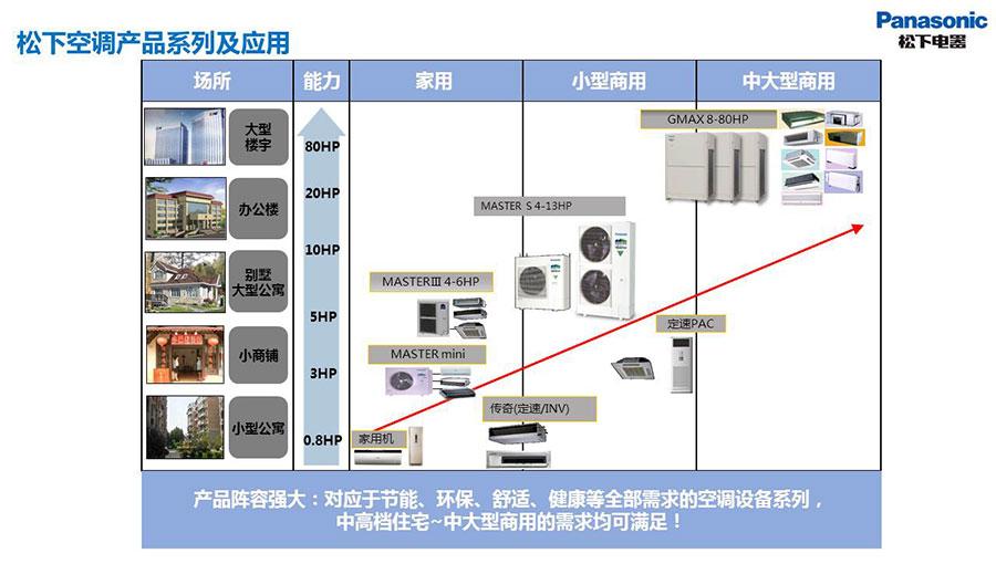 https://www.chinatt315.org.cn/static/active/2021315/Panasonickt-12.jpg