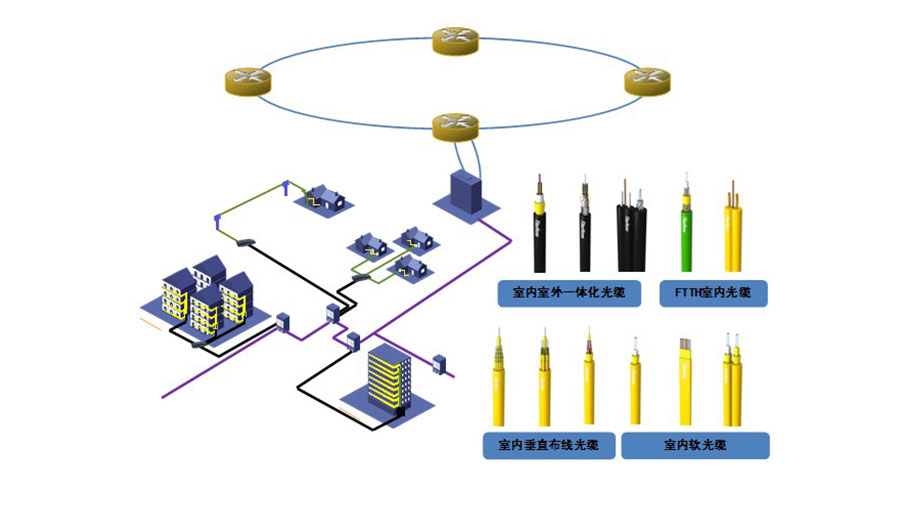 https://www.chinatt315.org.cn/static/active/2021315/fiberhome-1.jpg